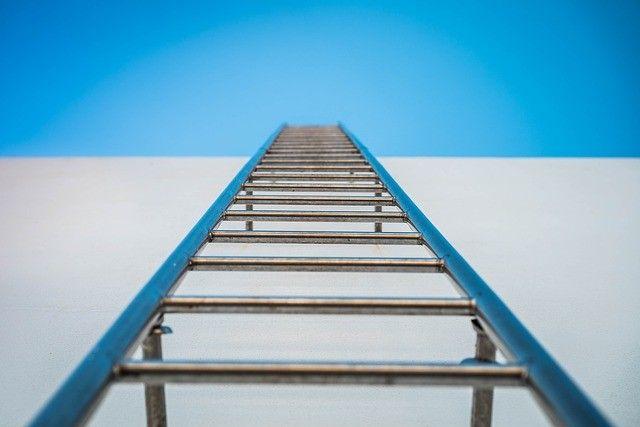 Hoe werkt de bonus/malus-ladder?